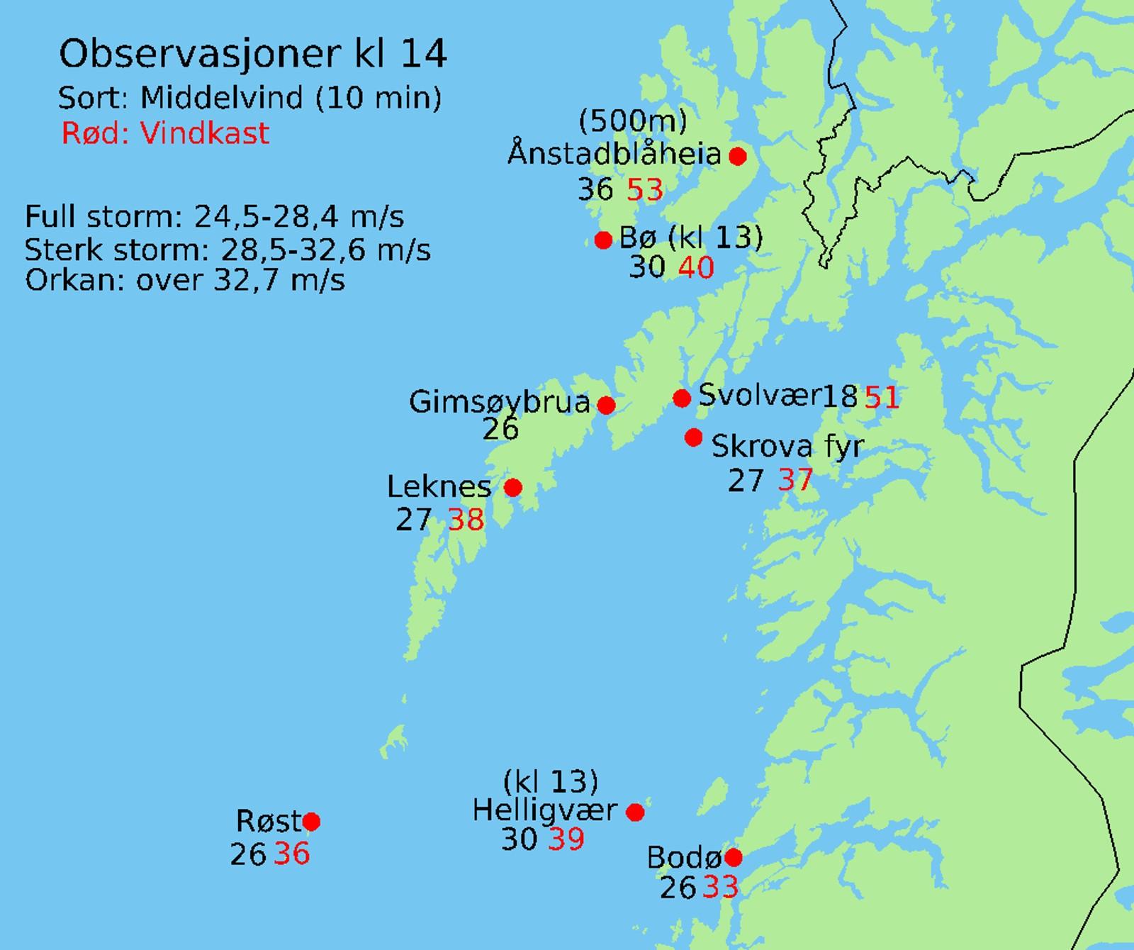 Vindstyrke i Nordland kl 14, 7.2