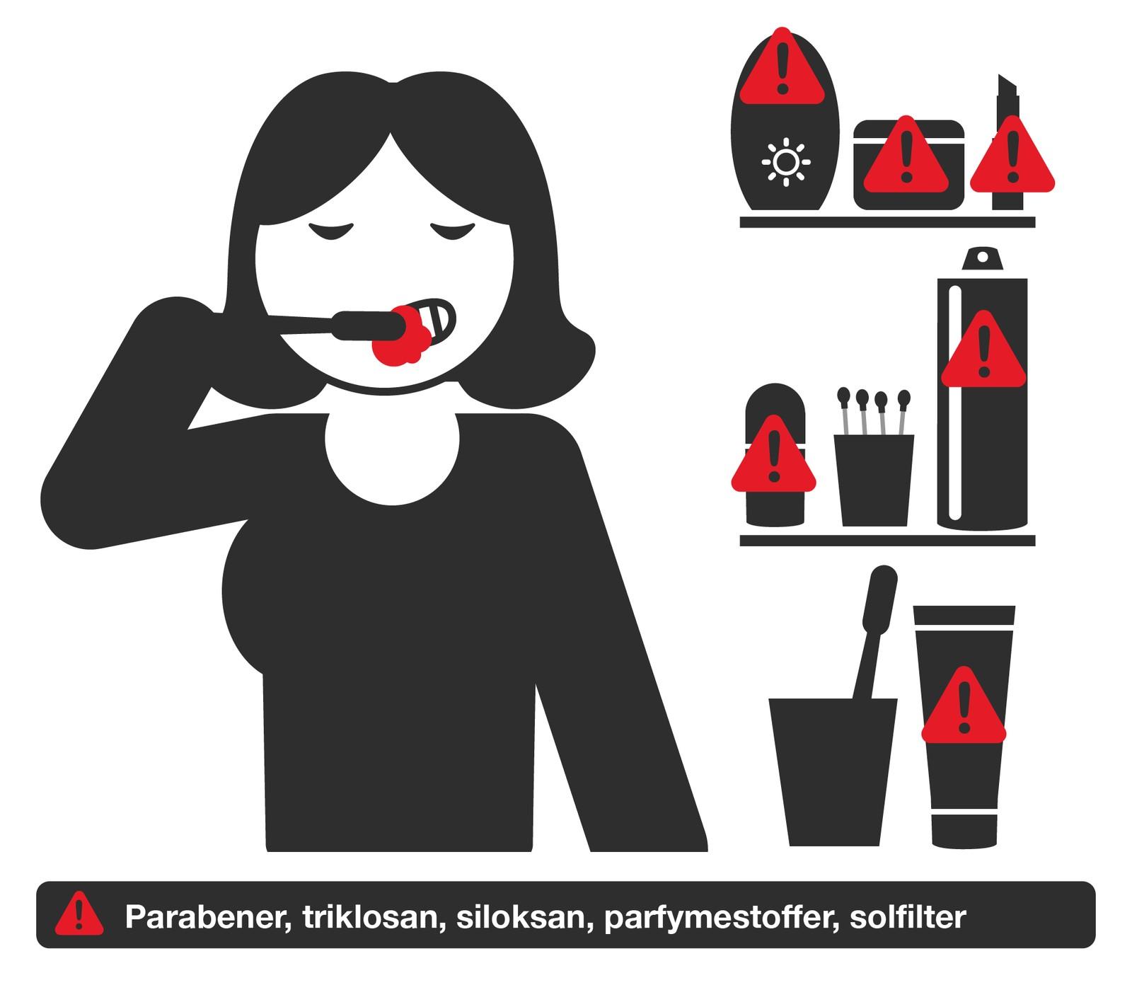 Tannkrem kan inneholde triklosan; bodylotion inneholder ofte siloksan.  Råd: Se etter stoffene på ingredienslista eller kjøp produkter med Svanemerket.