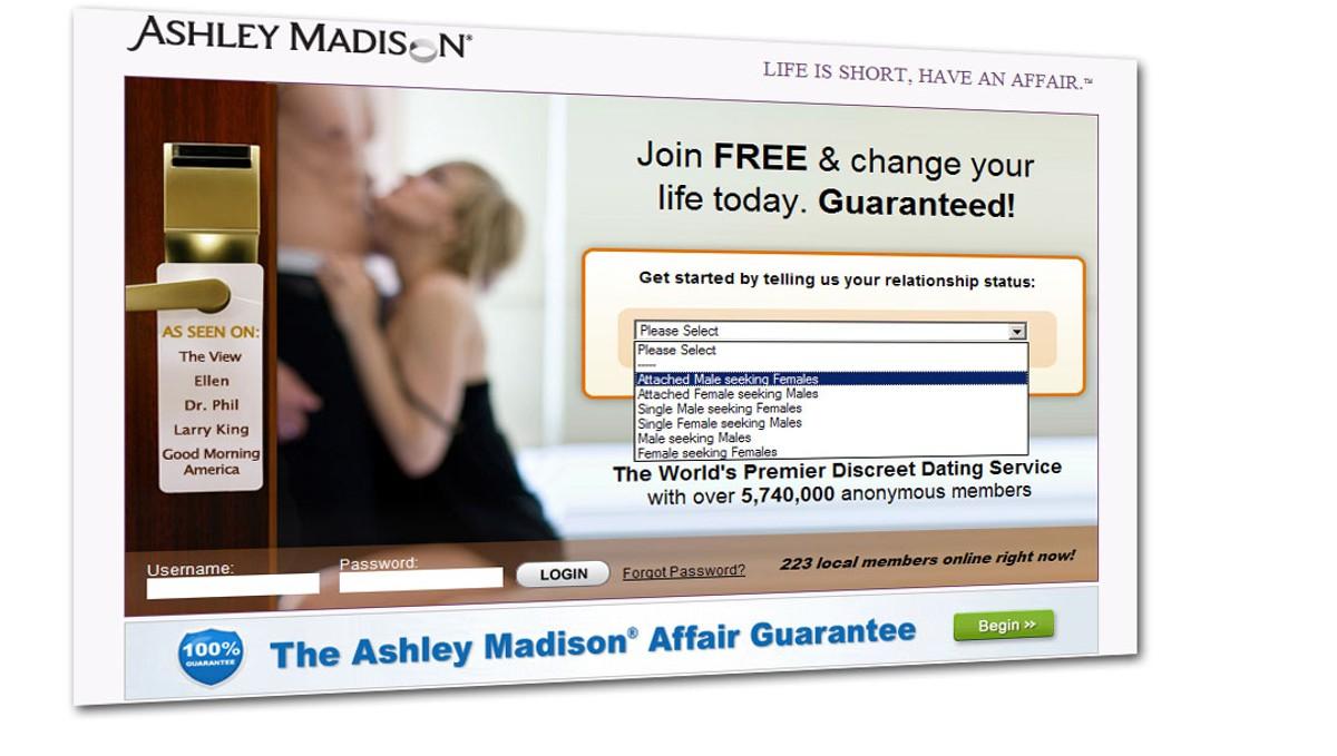 Liste over falske dating nettsteder