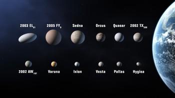 planeter kandidater