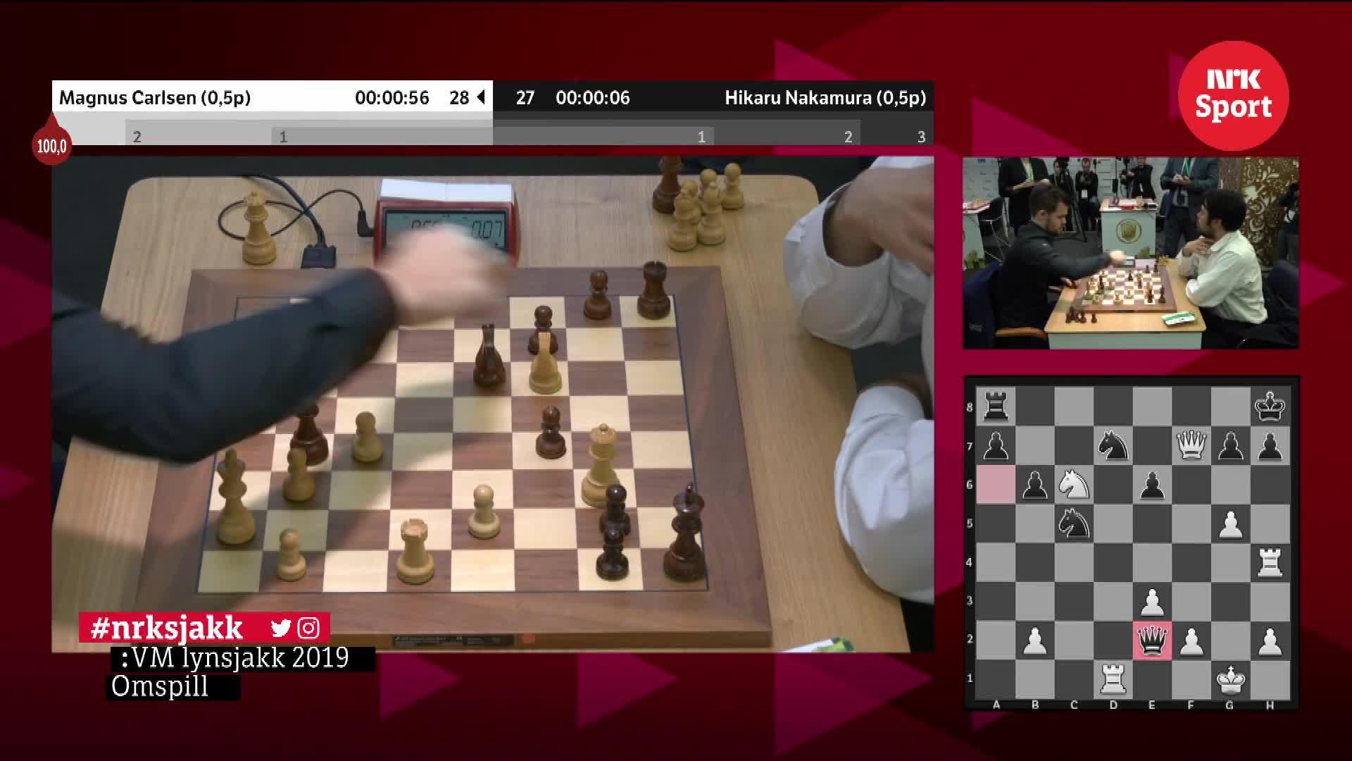 Magnus Carlsen Vinner Vm I Lynsjakk Nrk