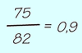 formel bmi beregning