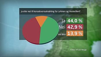 Knapt flertall for konsekvensutredning Lofoten og Vesterålen