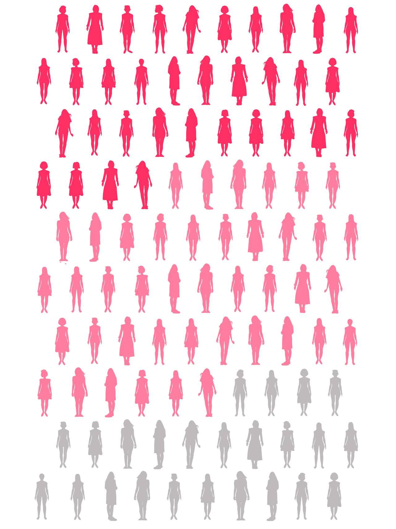 34 + 42 silhuetter av kvinner
