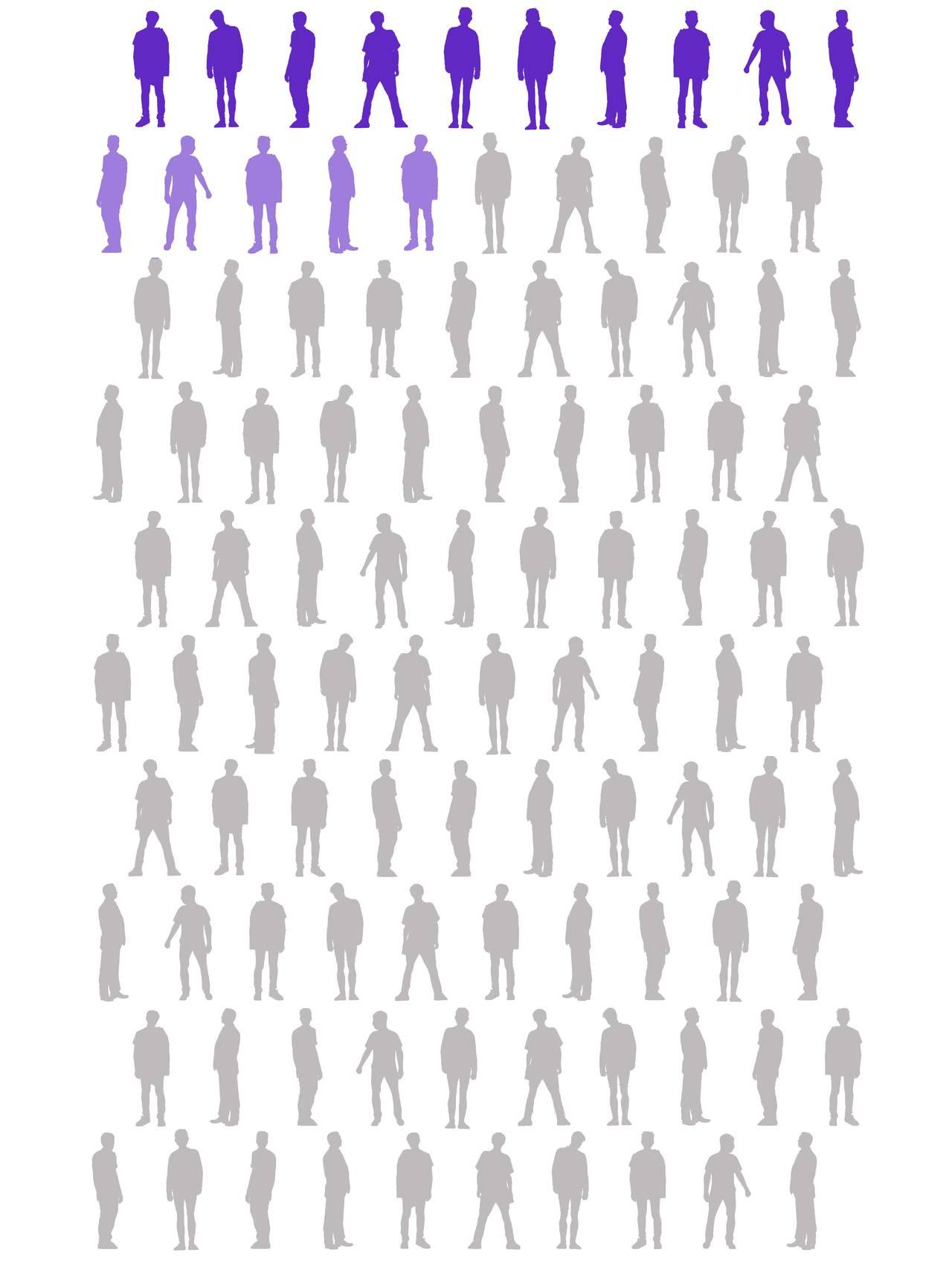 15 silhuetter av menn