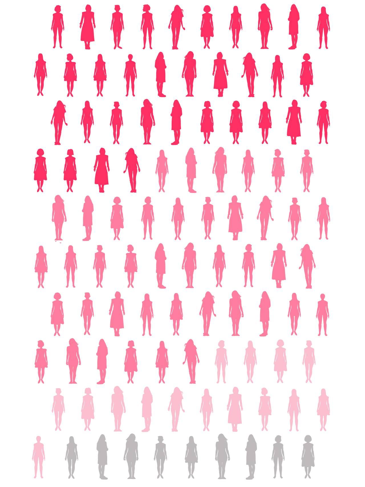 34 + 42 + 15 silhuetter av kvinner