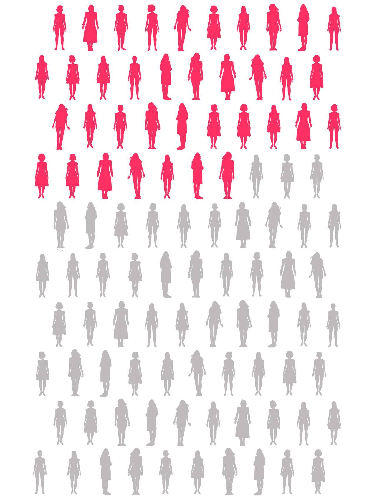 37 silhuetter av kvinner