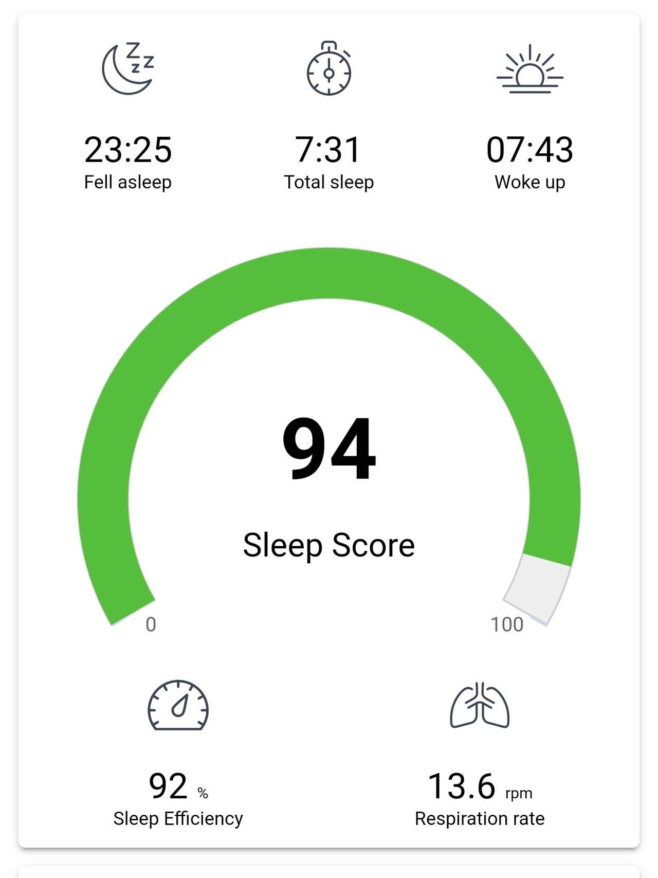 Jørgen Graabaks søvnscore