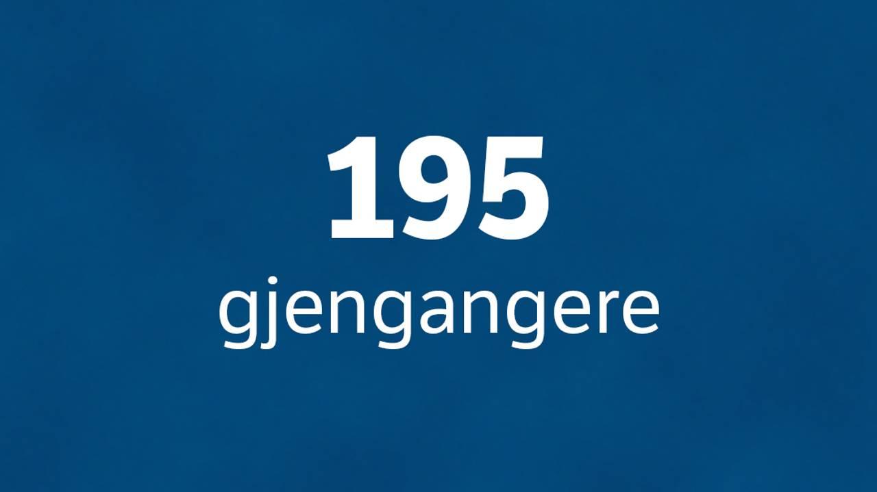 195 gjengangere
