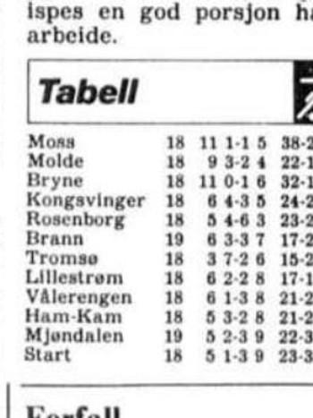 Fotballtabell 1987