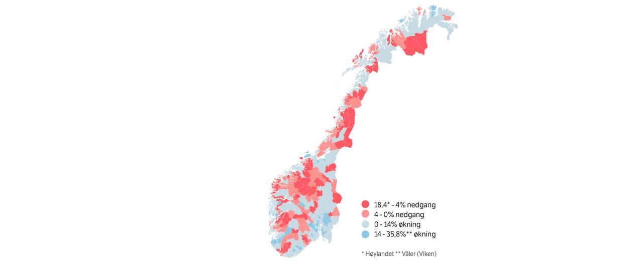 Kart over befolkningsendring i Norge