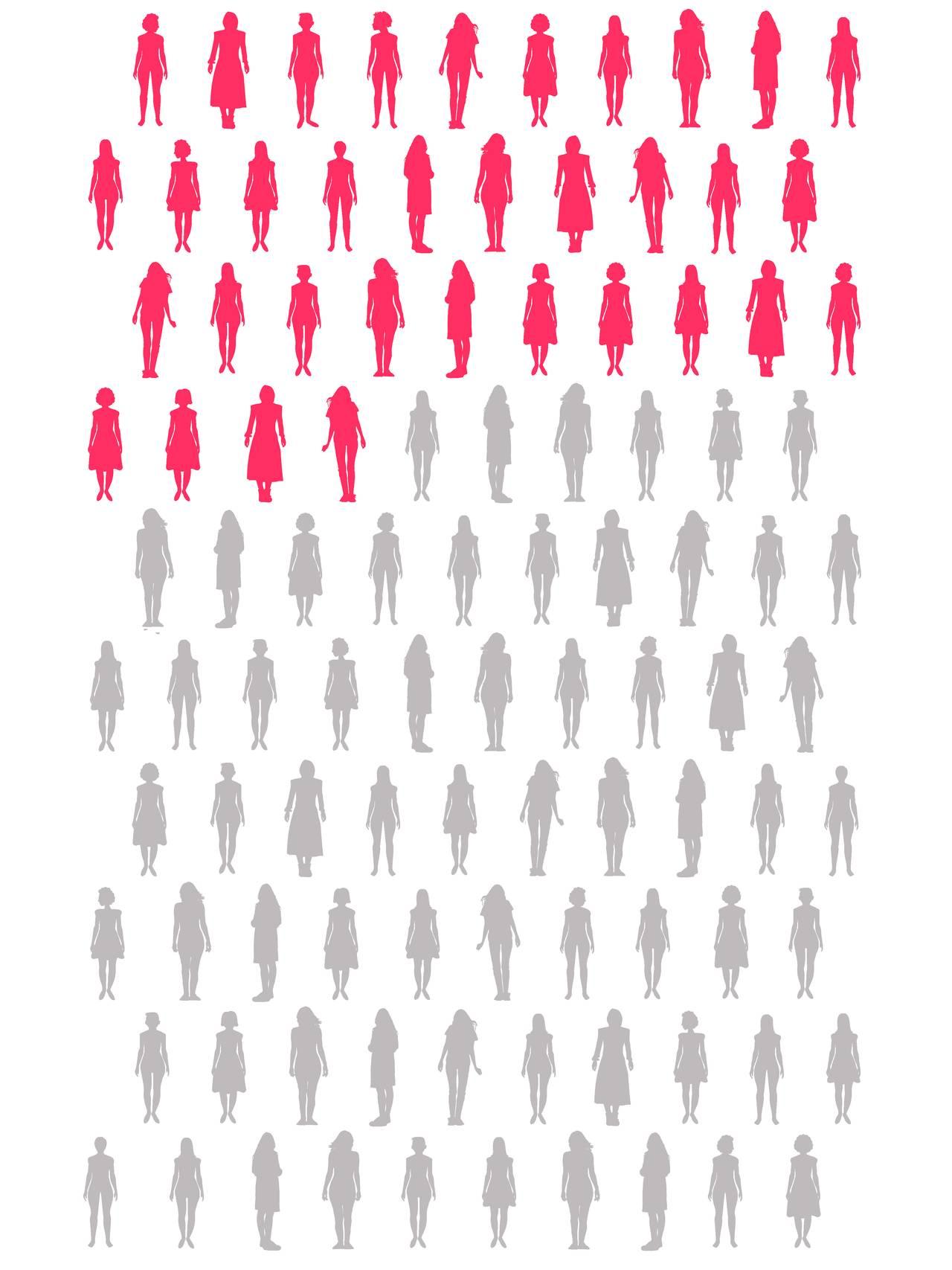 34 silhuetter av kvinner
