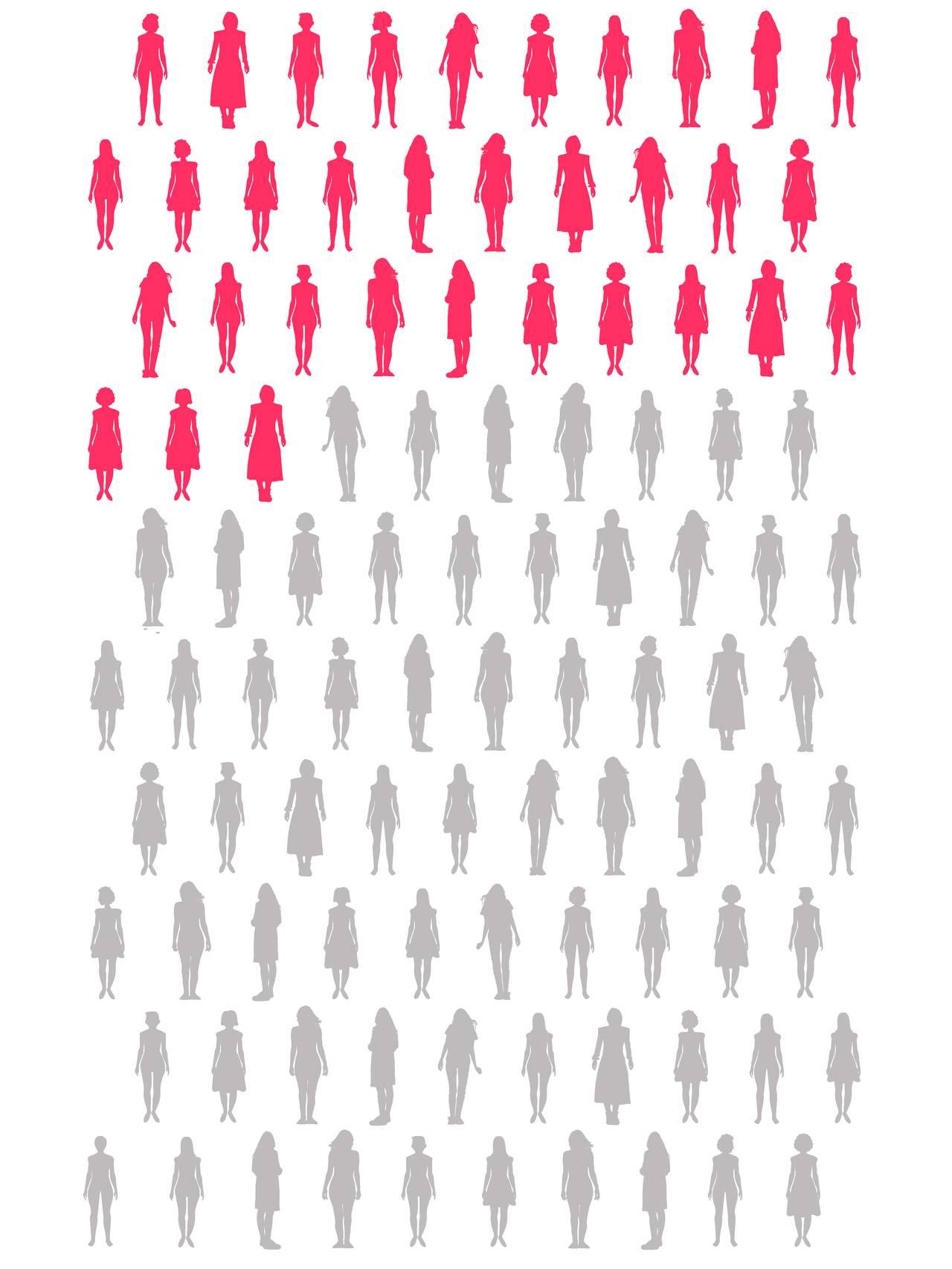 33 silhuetter av kvinner
