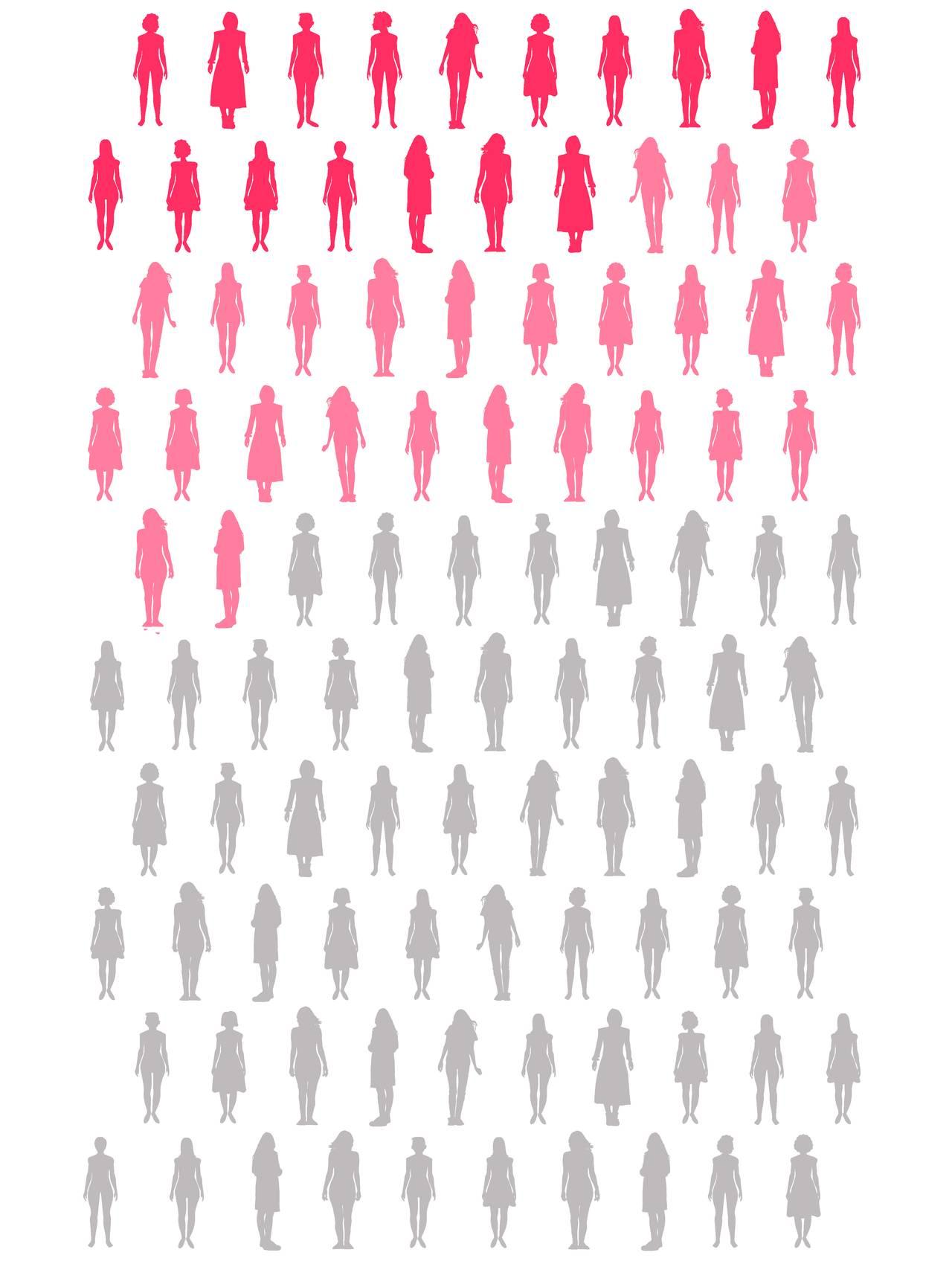 42 silhuetter av kvinner
