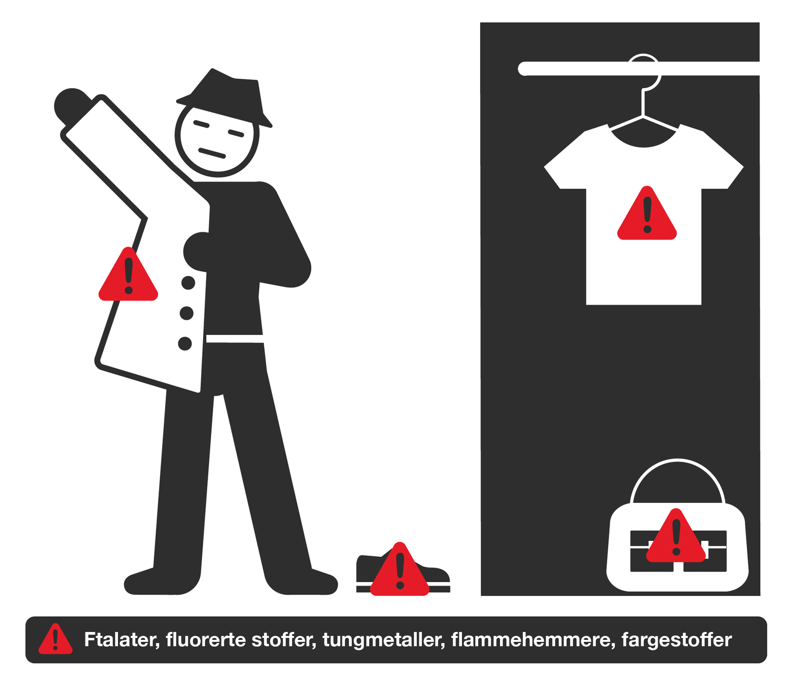 Klær kan inneholde ftalater, fluorerte stoffer, tungmetaller, fargestoffer og bromerte flammehemmere. Råd: Ikke bruk impregneringsmidler innendørs og vask nye klær før bruk.