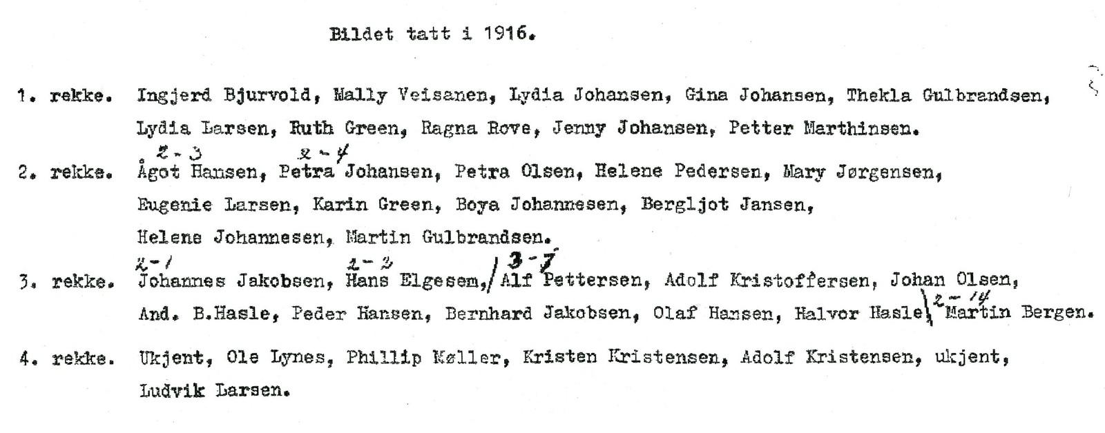 Navnene på de ansatte ved fabrikken i 1916.