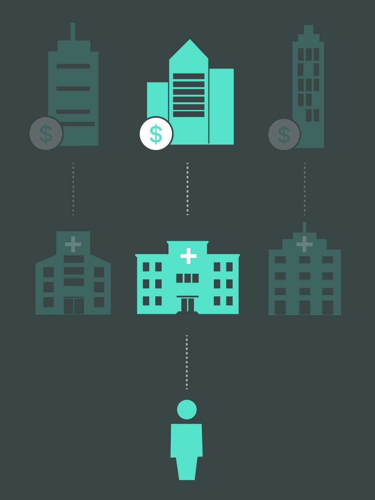 Illustrasjon av pasienten som må velge det sykehuset forsikringselskapet har i sitt nettverk.