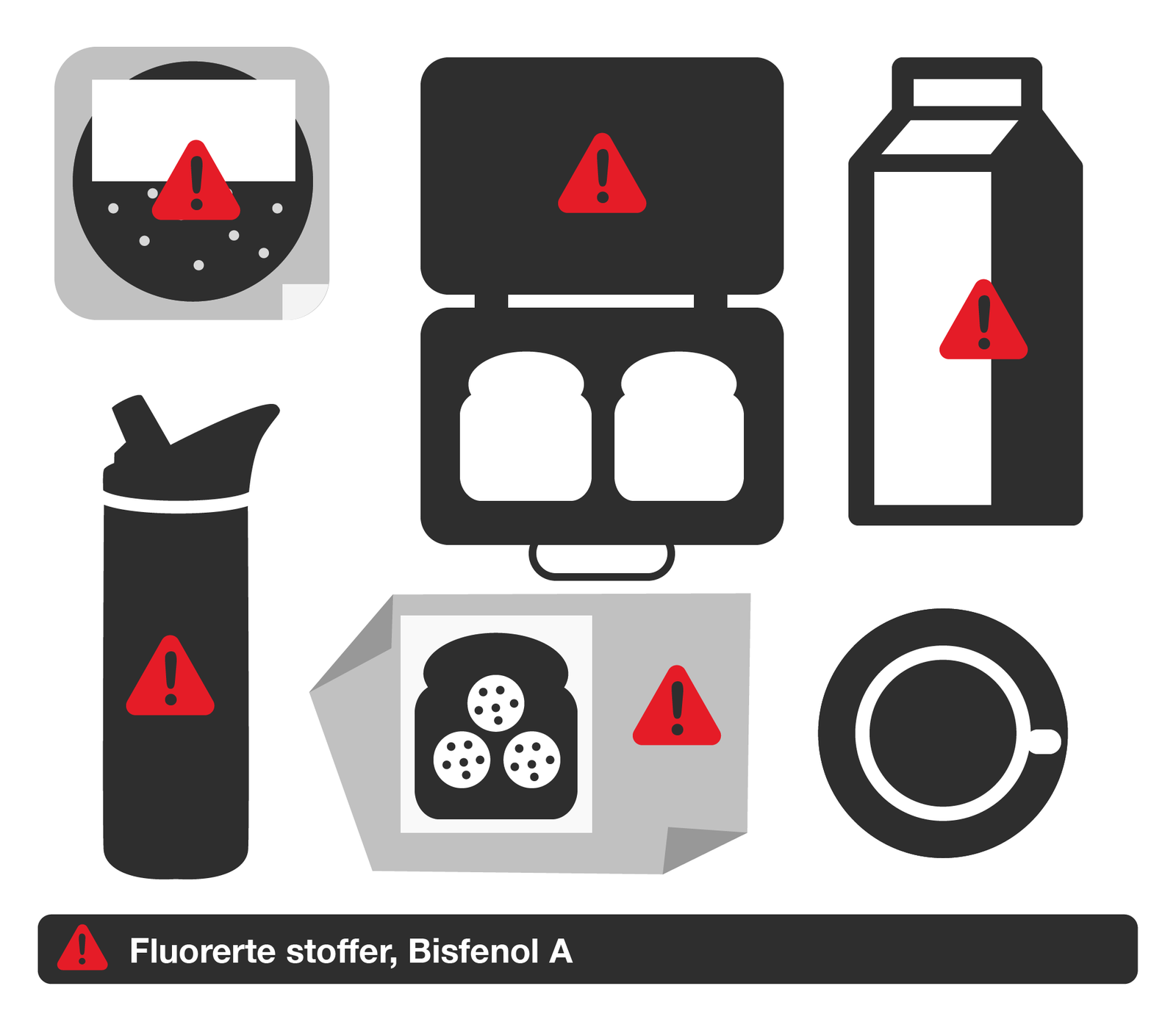 Matpapir og annen matemballasje kan inneholde fluorerte stoffer og bisfenol A. Råd: Kjøp produkter med Svanemerket, kast gamle plastbokser og brusflasker, og oppbevar maten i plastemballasje med glass- og gaffelsymbol.