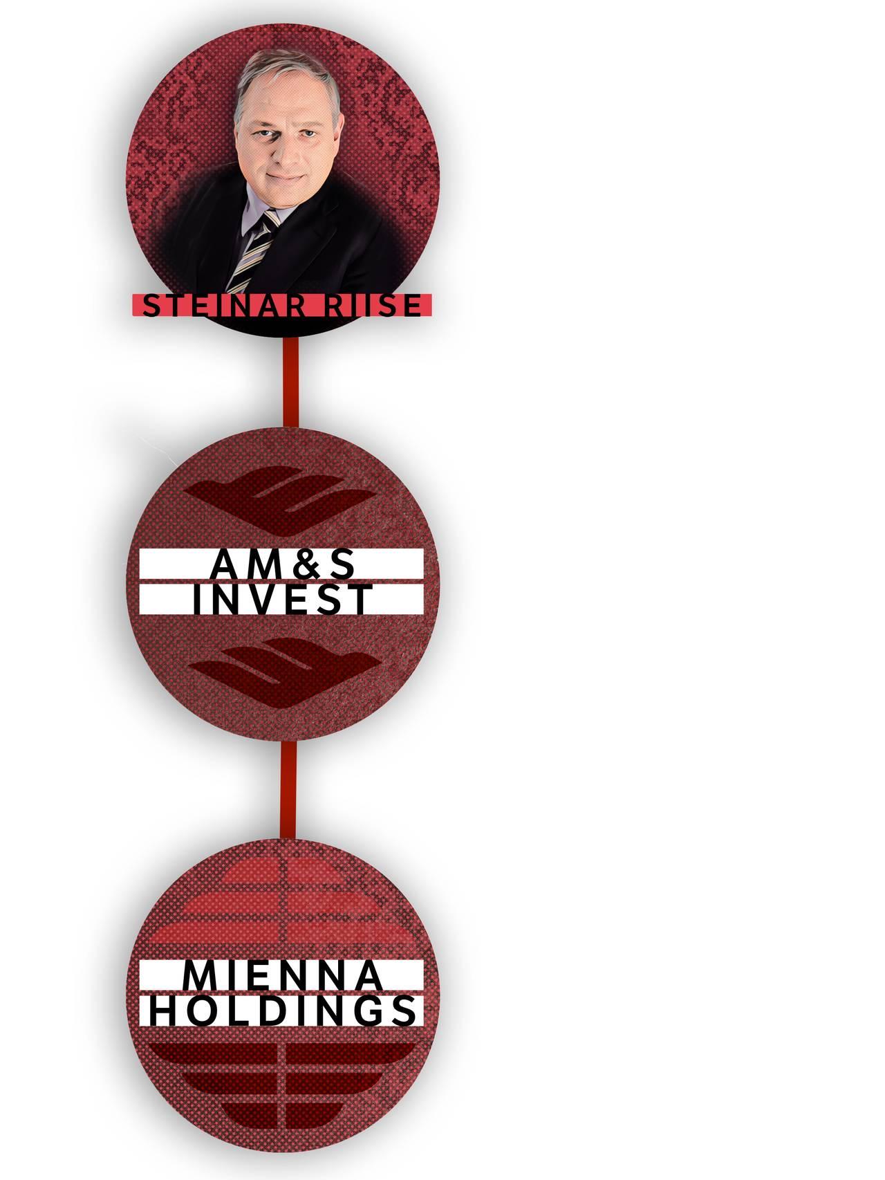 Eierstruktur Mienna Holdings