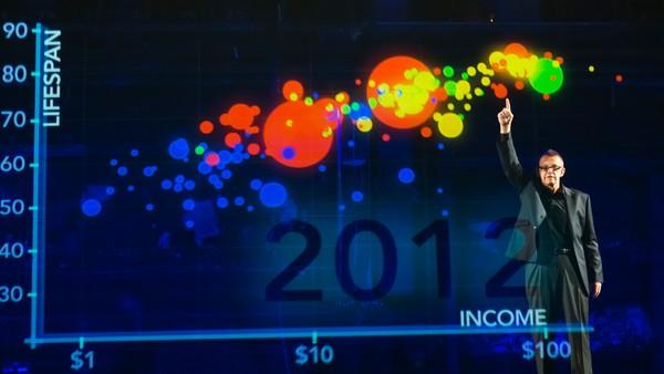 Se Hans Rosling om befolkningseksplosjonen